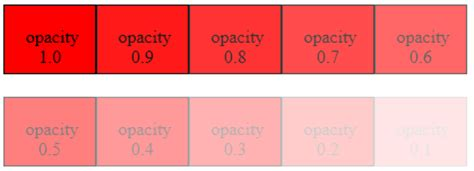 css opacity background color css image transparency opacity