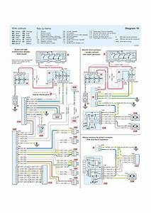 Peugeot 4007 Wiring Diagram
