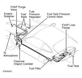 jag xk fuel filter location mileage