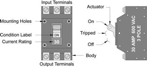 fuses  circuit breakers