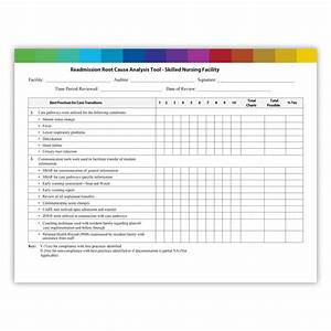 Readmission Root Cause Analysis Tool