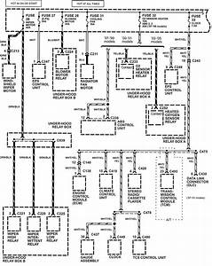 Ford Windstar Electrical Wiring Diagram