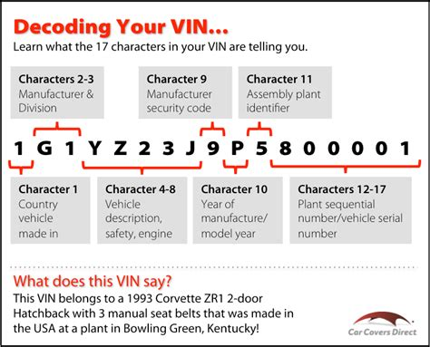 read  vin number meadowvale honda