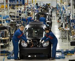 Car Manufacturing - Automobile Industry