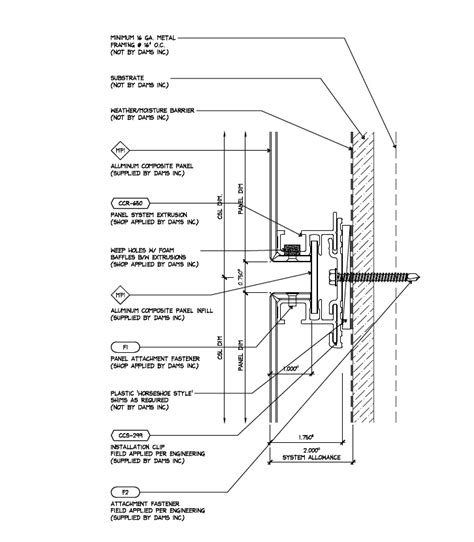 rainscreen composite panel systems acm panels