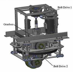 Swerve Drive Unit Created With The Aid Of The Design Tool