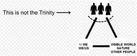 kristen  fakta   dogma tritunggal