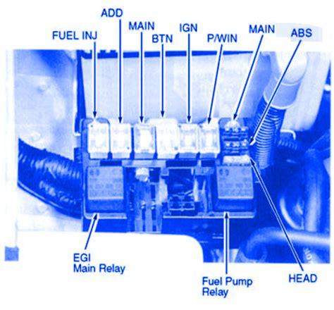 Kia Sportage Engine Fuse Box Block Circuit Breaker