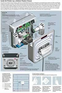 Keurig K150 Parts Diagram
