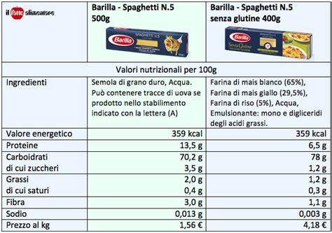 tabella alimenti senza glutine pasta senza glutine perch 233 232 pi 249 cara di quella comune