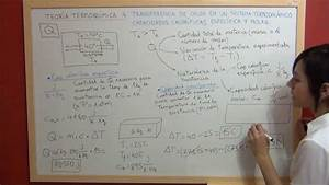 Termoquimica Teor U00eda 4
