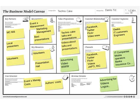 business model business model combining business model combo