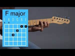How to Play an F Major Chord On Guitar