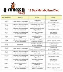 13 Day Metabolism Diet is a diet to change metabolism digestion as it ... Metabolism Diet