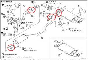 watch more like nissan rogue exhaust system 2013 nissan rogue radio wiring diagram image wiring diagram