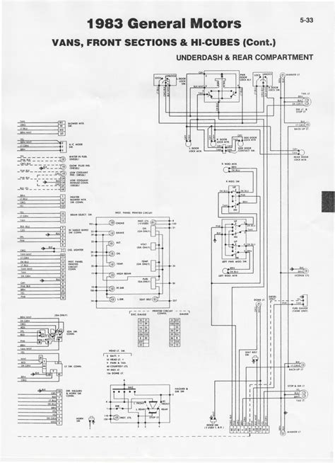 Fleetwood Bounder Wiring Diagrams Diagram Fuse Box