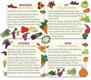 Fruits Legumes Saison : des fraises au printemps calendrier des fruits et ~ Melissatoandfro.com Idées de Décoration