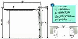 Porte De Garage Sectionnelle Sur Mesure : prise des mesures de votre porte de garage ~ Dailycaller-alerts.com Idées de Décoration