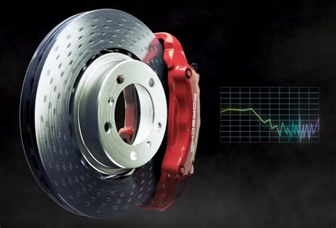Porsche Brake Squeal Is Apparently A Safety Feature, Not A