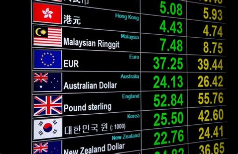 what is currency trading top 10 forex trading