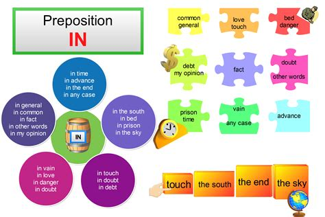 Phrases With The Preposition In  Games To Learn English  Games To Learn English