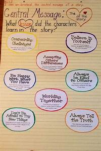30 Best Fairy Tales Anchor Charts Images On Pinterest