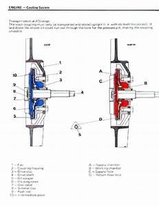 Engine Temperature Indicator