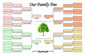 surname history surname meanings family crest With downloadable family tree template