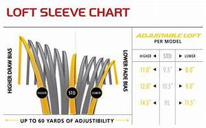 Taylormade Rocketballz Stage 2 Tour Tp Driver At