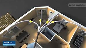 Vmc Double Flux Renovation : vmc double flux rexel youtube ~ Melissatoandfro.com Idées de Décoration