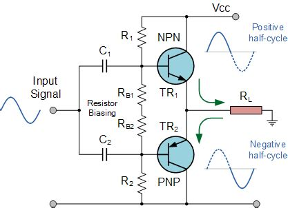 Class Amplifier The Transistor