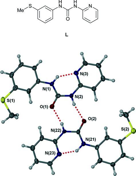 Anion hydrogen bonding from a 'revealed' urea ligand ...