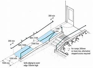 Ramp And Stair Projects