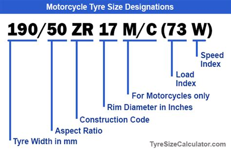 meaning    numbers   p written   bike tyre quora