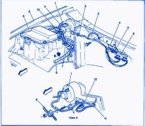 Gmc Sonoma 1998 Pickup Relay Fuse Box  Block Circuit