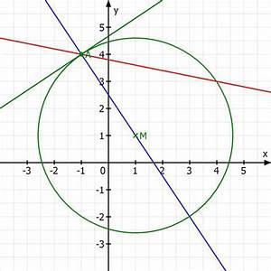 Tangente Berechnen Mit Punkt : kreisgleichung kreisgleichung schnittwinkel gleichung der tangente finden teilweise gel st ~ Themetempest.com Abrechnung