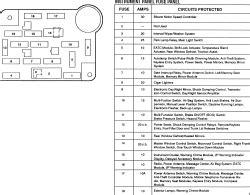 1999 Grand Marqui Fuse Box Diagram Ford by Repair Guides Lighting 1 Autozone