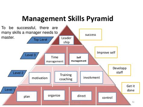 Leadership, Management & Motivationl Skills. Home Additions Maryland Degree Online Schools. Political Sciences Degree Best Psychic In Nyc. Cheapest Online Camera Store. Wine Tours Napa Valley Packages. Real Estate Direct Mail Marketing. Natural Feeling Breast Implants. Holcombe Brothers Funeral Home. Web Application Testing Methodology