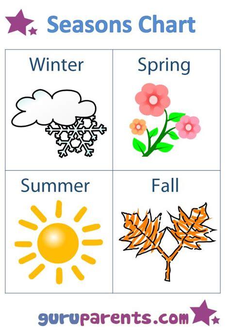 seasons charts seasons chart seasons preschool seasons