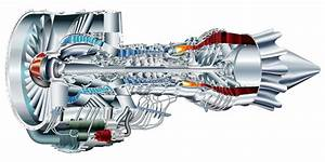 Pratt And Whitney Pw6000 Turbine Engine Cutaway Poster