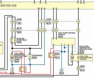 R32 Skyline Fuel Pump Wiring Diagram