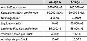 Taxigebühren Berechnen : statisches verfahren und break even point ~ Themetempest.com Abrechnung