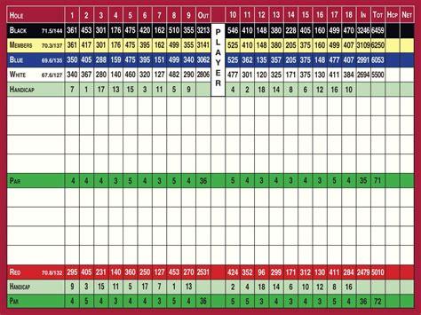 golf scorecard scorecard for wentworth golf club