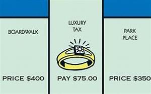 Dark Blue Color Group Properties Monopoly Wiki FANDOM