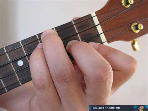 Ebm (d#m) Ukulele Chord