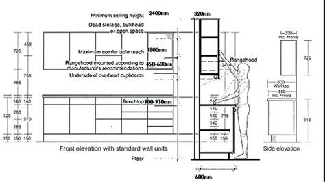 Kitchen Design Standards by 10 Standard Kitchen Backsplash Height Photos