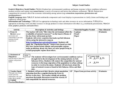 Integrated Unit Six Point Lesson Plan