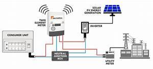 Electric Meter Installation Diagram  U2014 Untpikapps