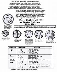 110 Atv 6 Wire Ignition Switch Wiring Diagram