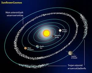 17 Best ideas about Asteroid Belt on Pinterest | Astronomy ...